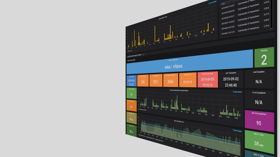 VISUALIZE AND MANAGE YOUR VIRTUAL WORKFORCE